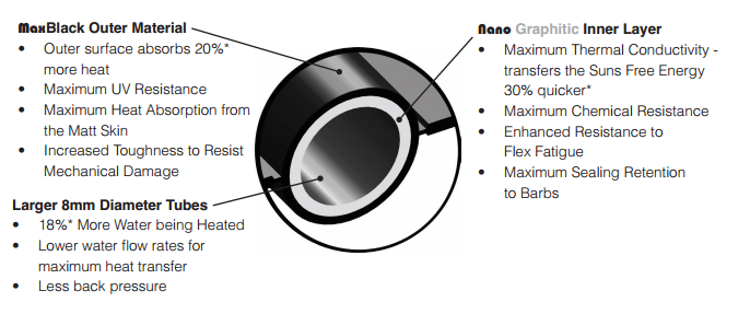 Detail Description Image of Nanotek Extreme