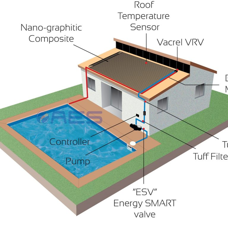 How Solar Pool Heating Works | Pool Heating