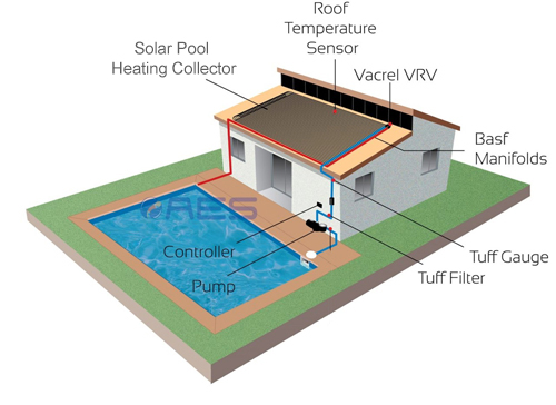 solar pool heating how-works